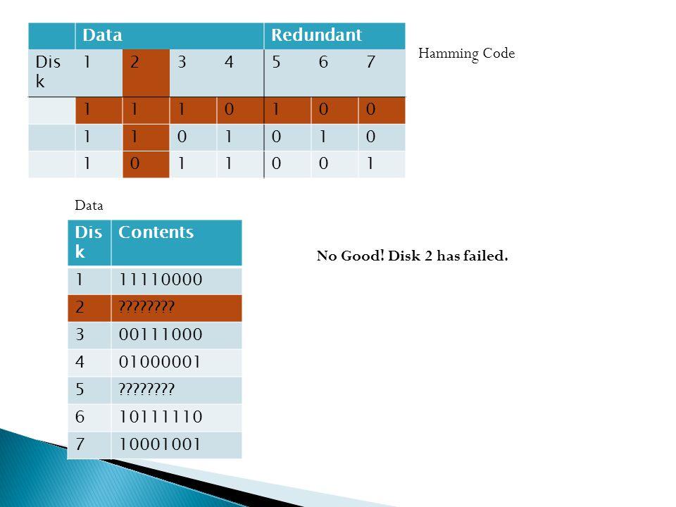 Redundant Dis k 1234567 1110100 1101010 1011001 Contents 111110000 2 .