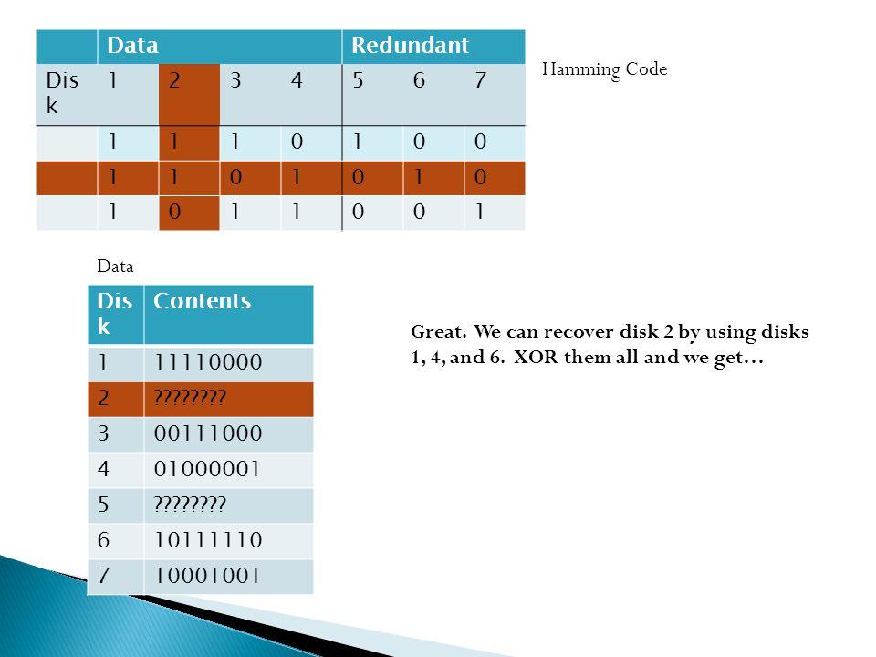 DataRedundant Dis k 1234567 1110100 1101010 1011001 Contents 111110000 2 .