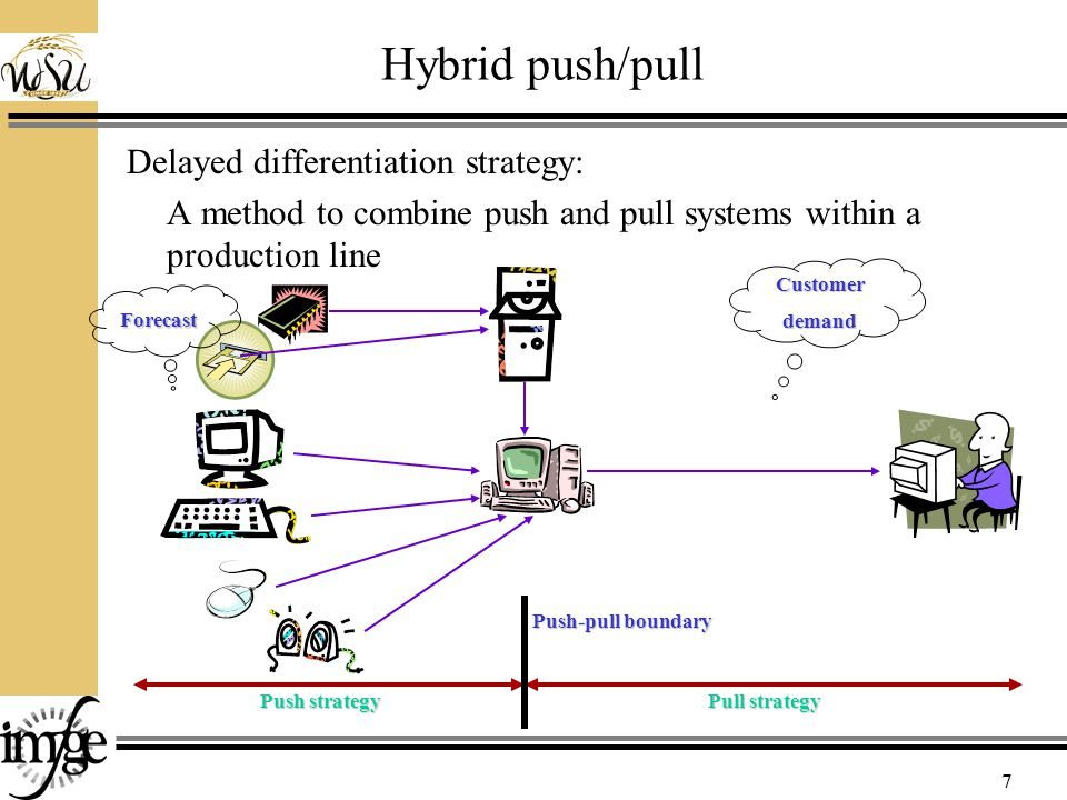 Hybrid push/pull Delayed differentiation strategy: A method to combine push and pull systems within a production line Push strategy Pull strategy Push-pull boundary Customer demand Forecast 7