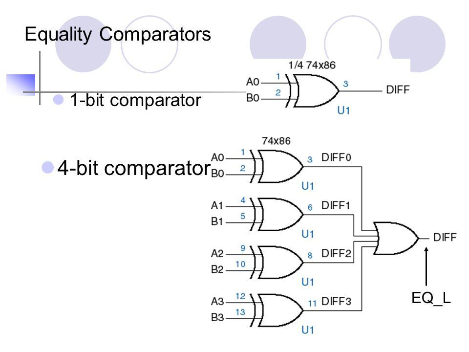 9 Equality Comparators 1-bit comparator 4-bit comparator EQ_L