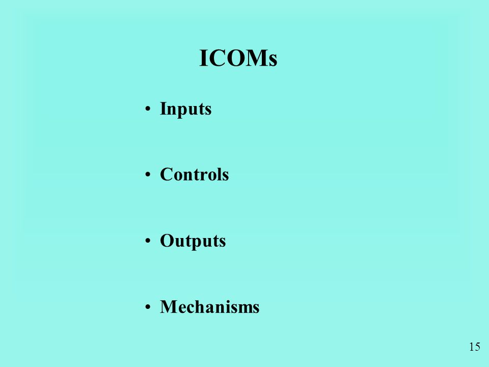 15 ICOMs Inputs Controls Outputs Mechanisms