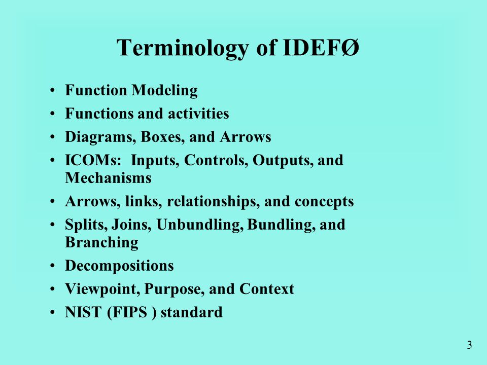 3 Terminology of IDEFØ Function Modeling Functions and activities Diagrams, Boxes, and Arrows ICOMs: Inputs, Controls, Outputs, and Mechanisms Arrows, links, relationships, and concepts Splits, Joins, Unbundling, Bundling, and Branching Decompositions Viewpoint, Purpose, and Context NIST (FIPS ) standard