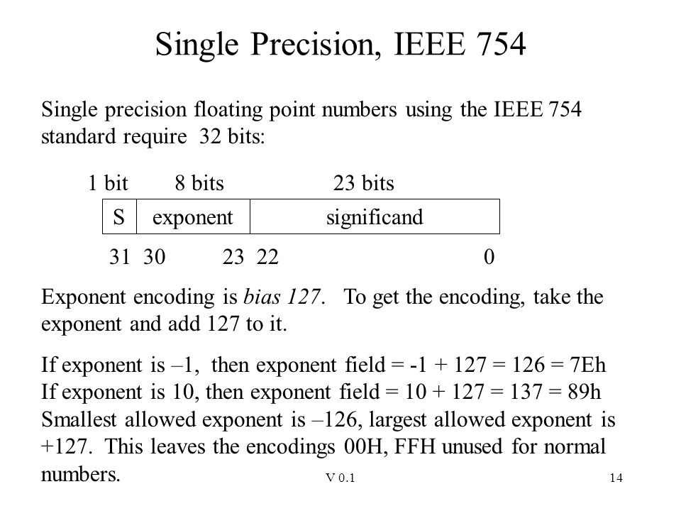 V 0.114 Single Precision, IEEE 754 Single precision floating point numbers using the IEEE 754 standard require 32 bits: Sexponentsignificand 8 bits23