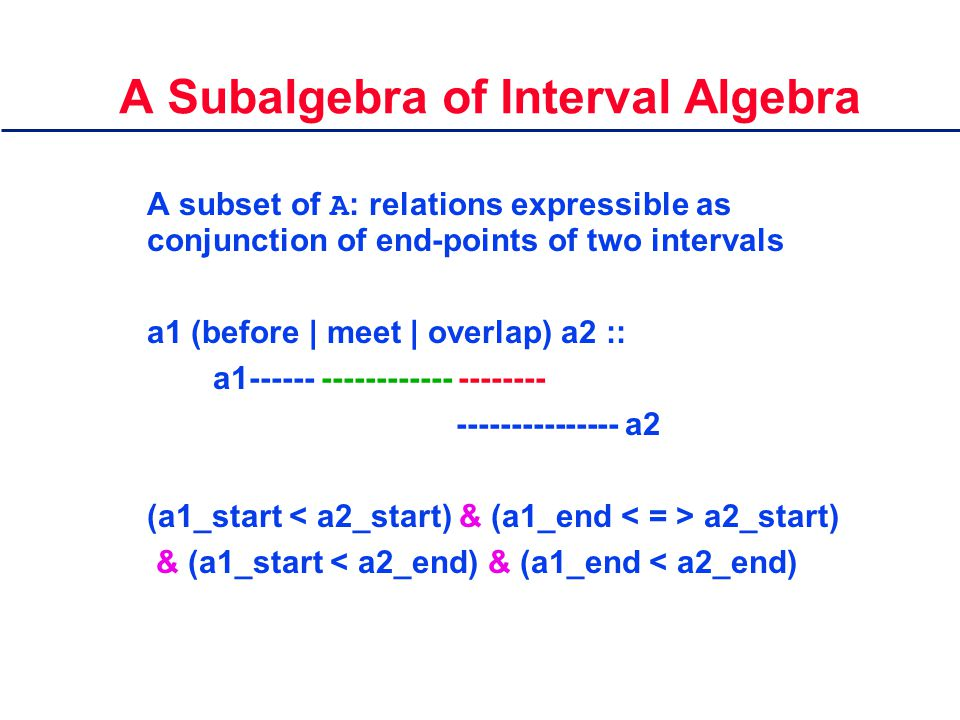 A Subalgebra of Interval Algebra A subset of A: relations expressible as conjunction of end-points of two intervals a1 (before | meet | overlap) a2 ::
