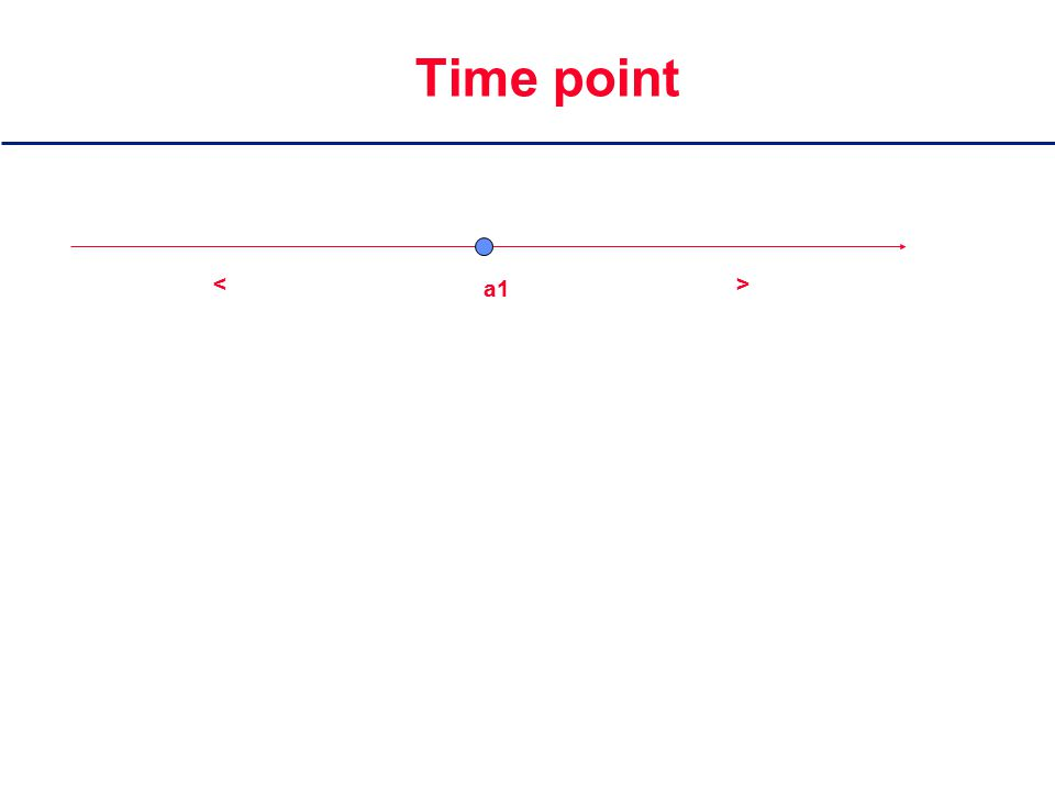 Time point a1 <>