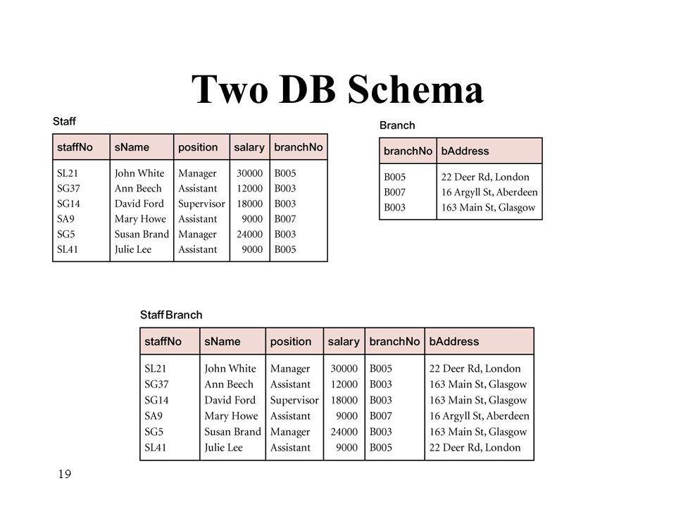 19 Two DB Schema