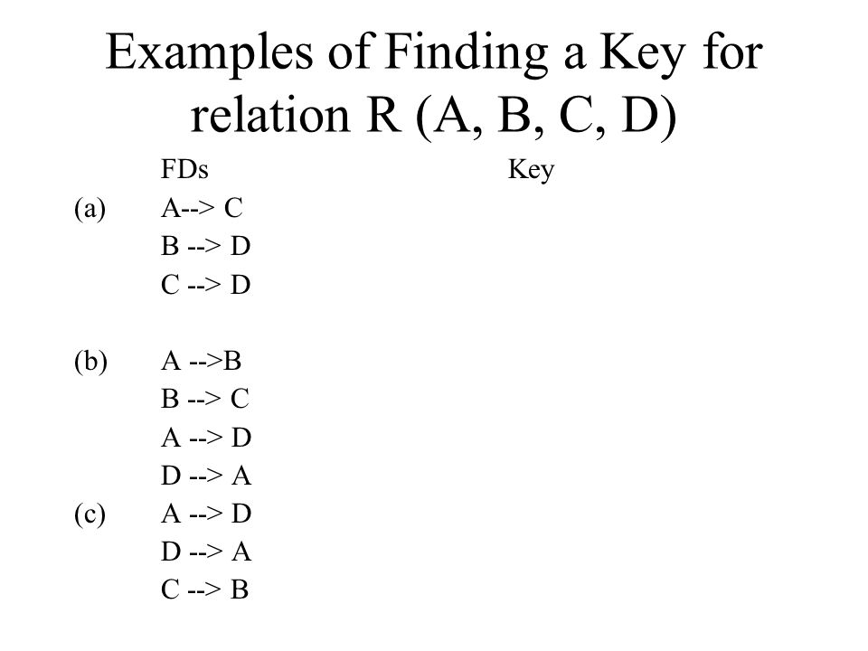 Examples of Finding a Key for relation R (A, B, C, D) FDsKey (a) A--> C B --> D C --> D (b)A -->B B --> C A --> D D --> A (c) A --> D D --> A C --> B