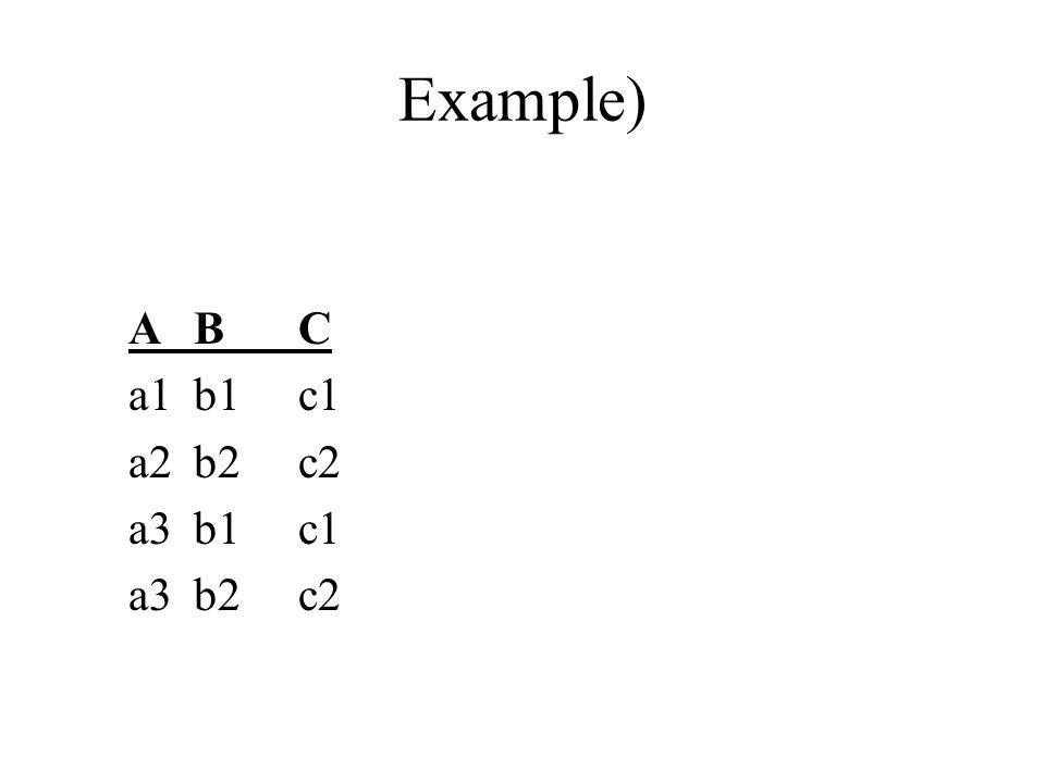 Example) A BC a1b1c1 a2b2c2 a3b1c1 a3b2c2