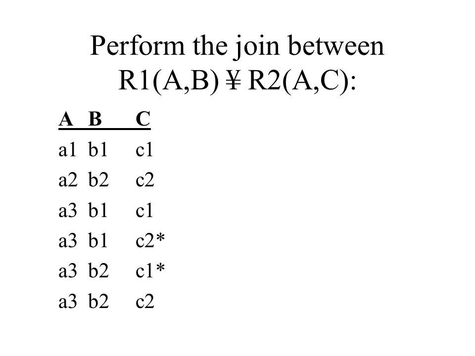 Perform the join between R1(A,B) ¥ R2(A,C): A BC a1b1c1 a2b2c2 a3b1c1 a3b1c2* a3b2c1* a3b2c2