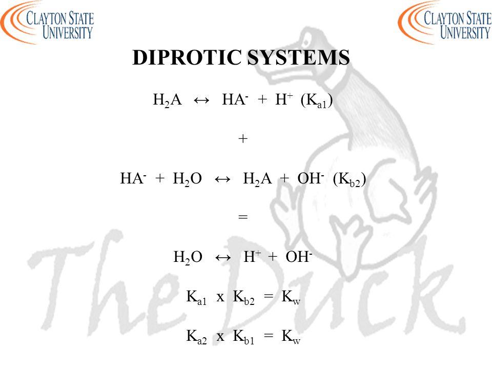 DIPROTIC SYSTEMS H 2 A ↔ HA - + H + (K a1 ) + HA - + H 2 O ↔ H 2 A + OH - (K b2 ) = H 2 O ↔ H + + OH - K a1 x K b2 = K w K a2 x K b1 = K w