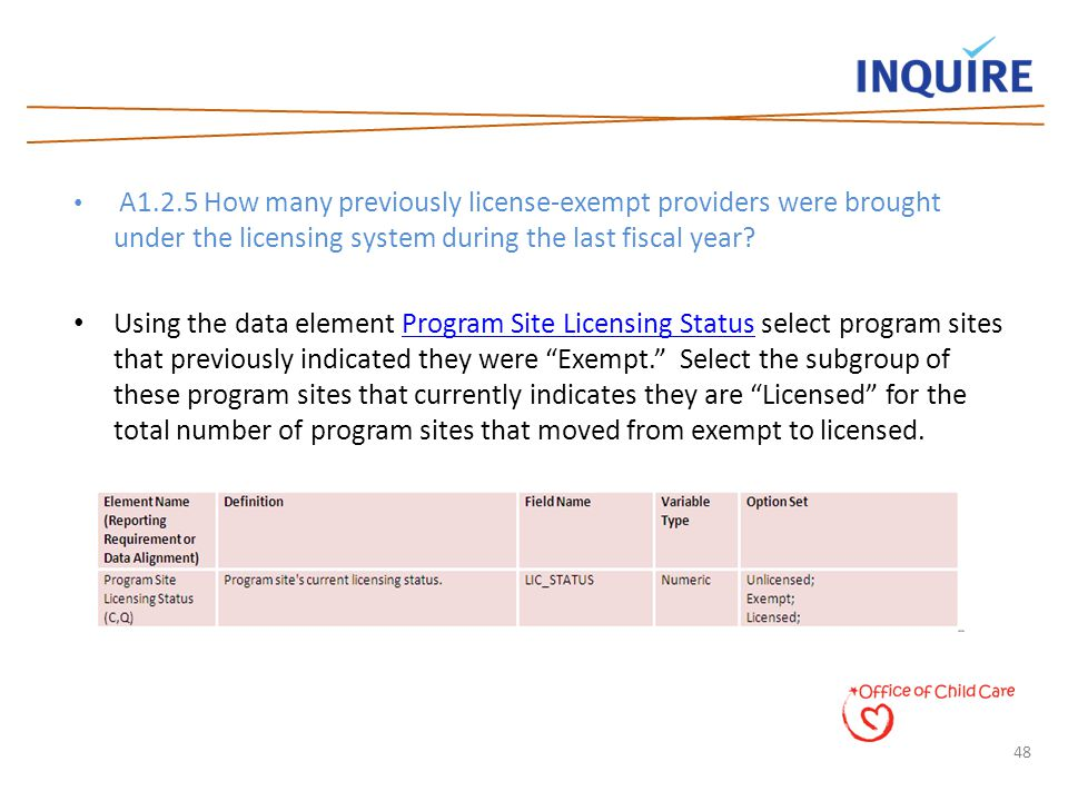 48 A1.2.5 How many previously license-exempt providers were brought under the licensing system during the last fiscal year? Using the data element Pro