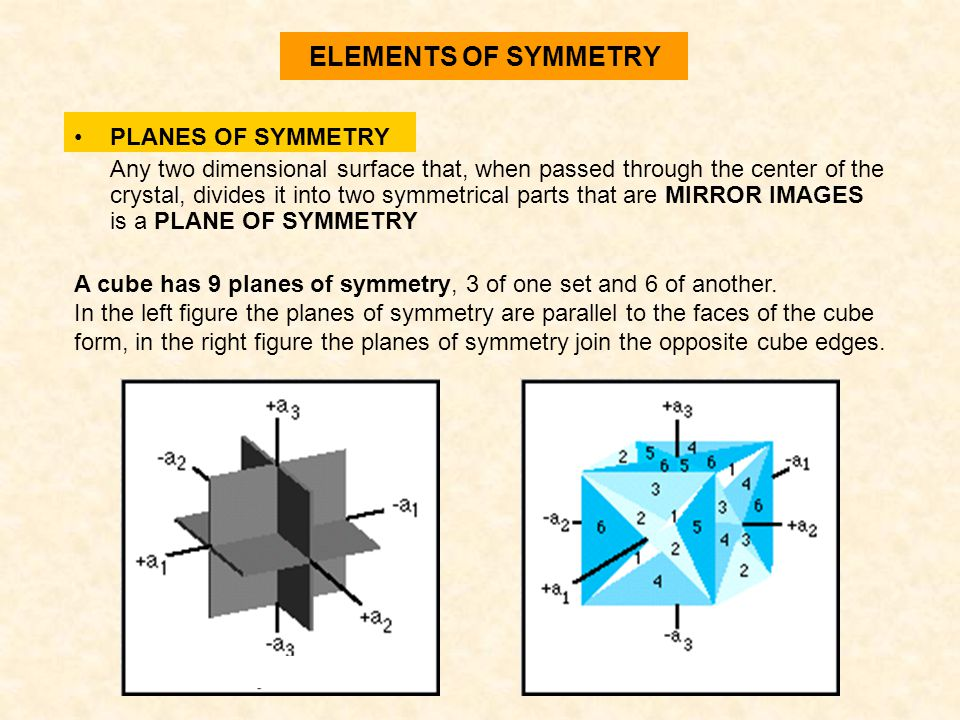 ELEMENTS OF SYMMETRY PLANES OF SYMMETRY Any two dimensional surface that, when passed through the center of the crystal, divides it into two symmetric