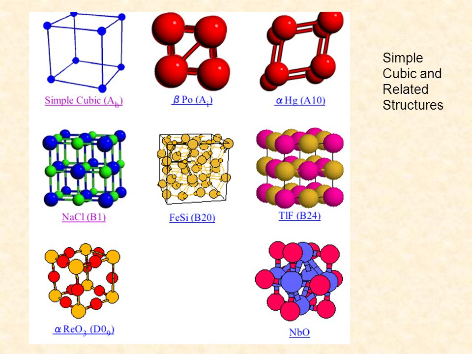 Simple Cubic and Related Structures