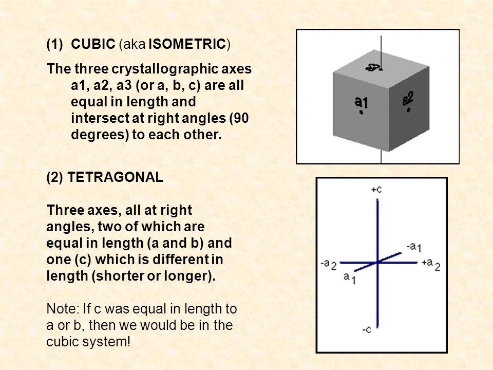 (4) HEXAGONAL Four axes.