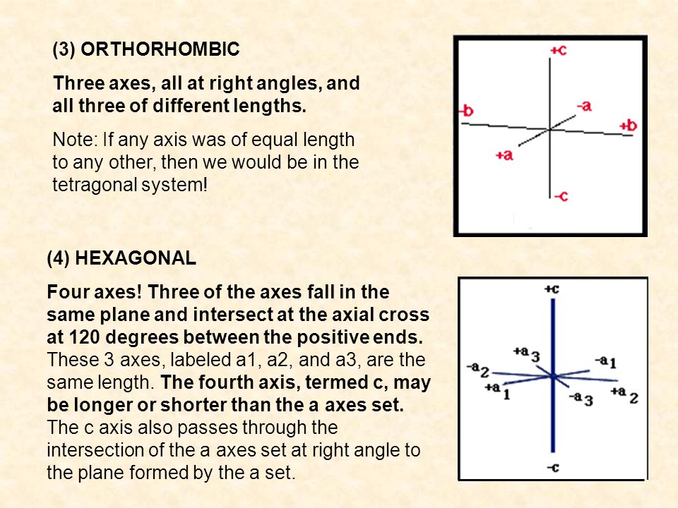 (4) HEXAGONAL Four axes! Three of the axes fall in the same plane and intersect at the axial cross at 120 degrees between the positive ends. These 3 a
