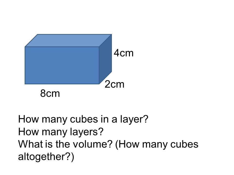 8cm 2cm 4cm How many cubes in a layer? How many layers? What is the volume? (How many cubes altogether?)