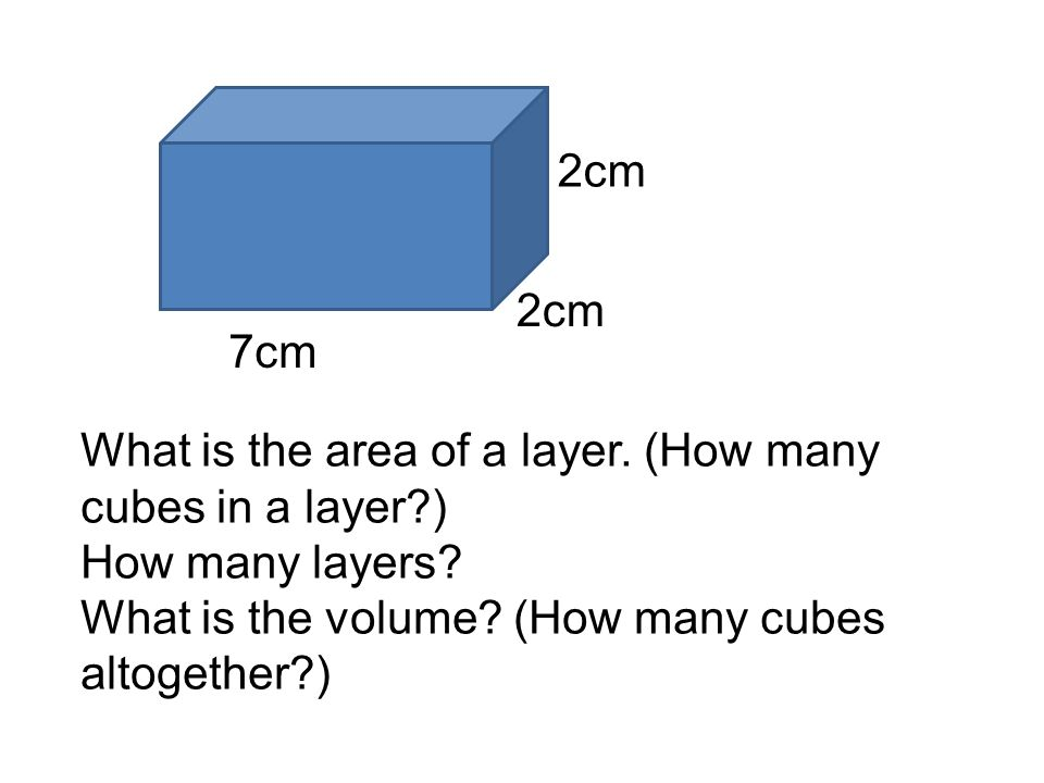 7cm 2cm What is the area of a layer. (How many cubes in a layer?) How many layers? What is the volume? (How many cubes altogether?)