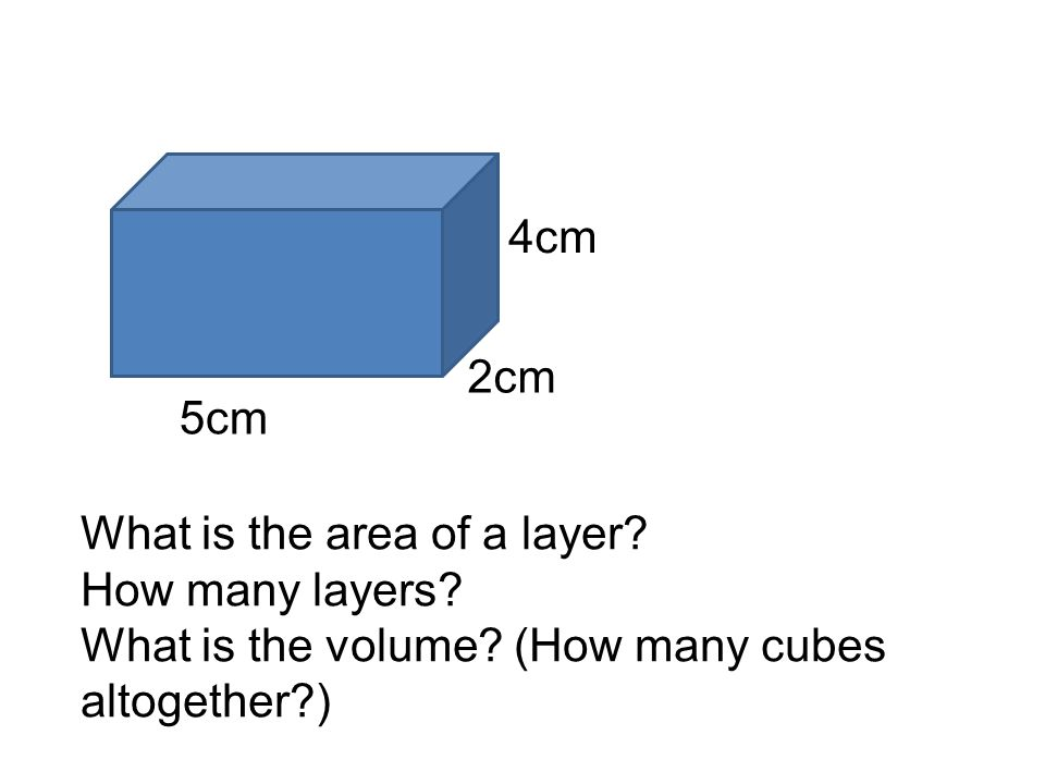 5cm 2cm 4cm What is the area of a layer? How many layers? What is the volume? (How many cubes altogether?)