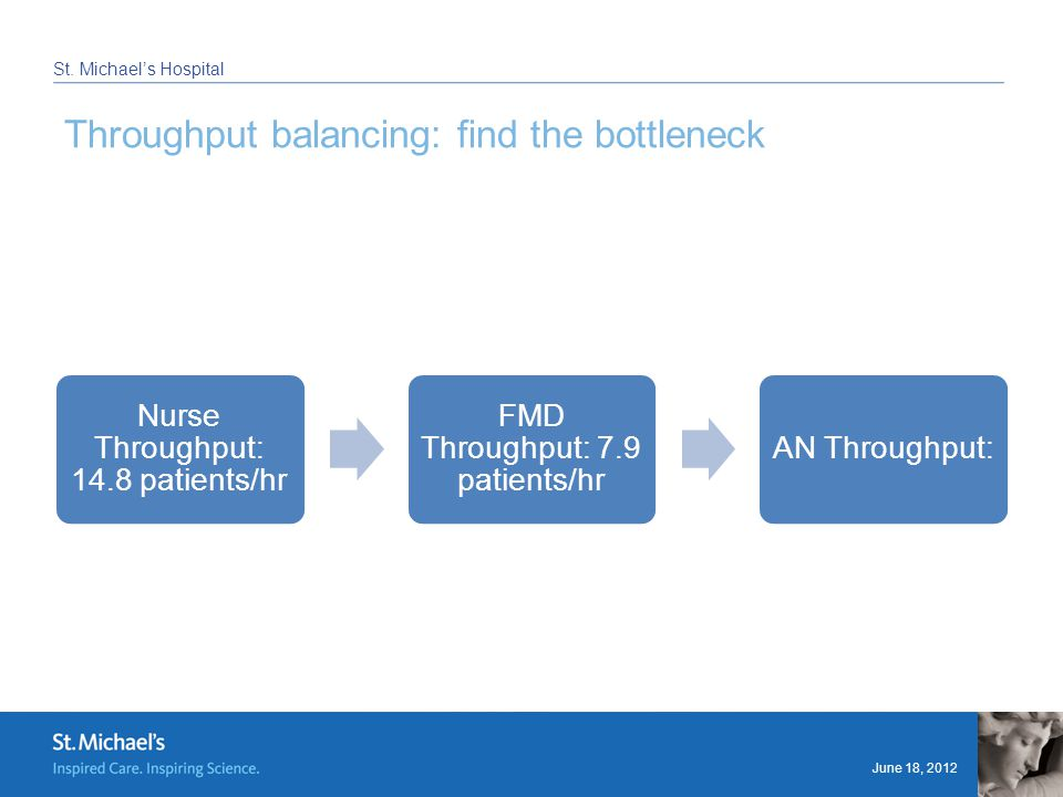 June 18, 2012 St. Michael's Hospital Throughput balancing: find the bottleneck