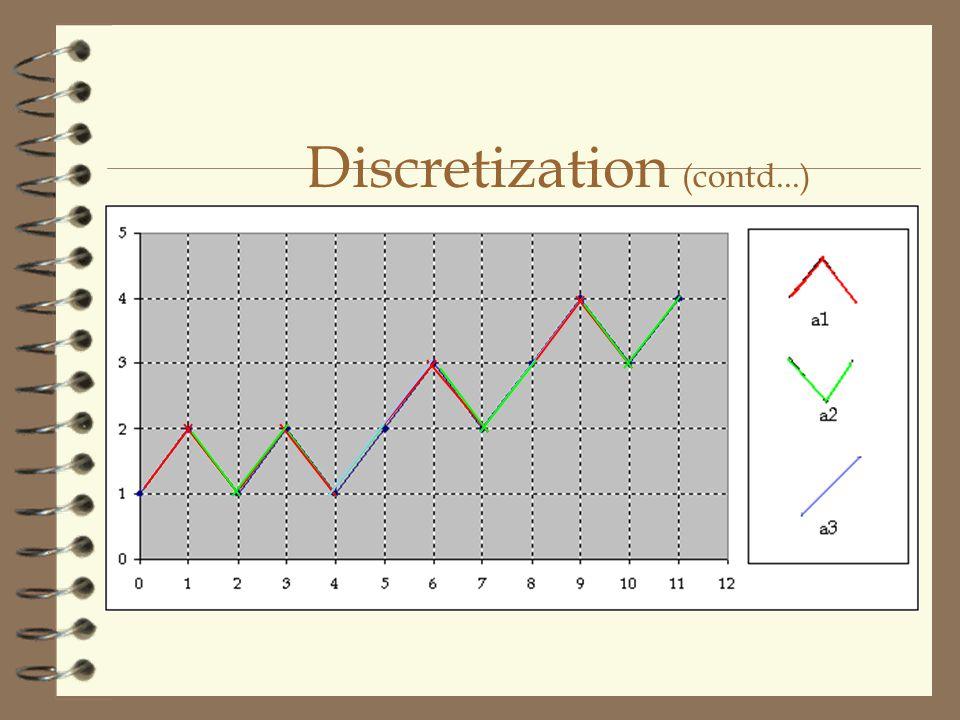 Discretization (contd...)