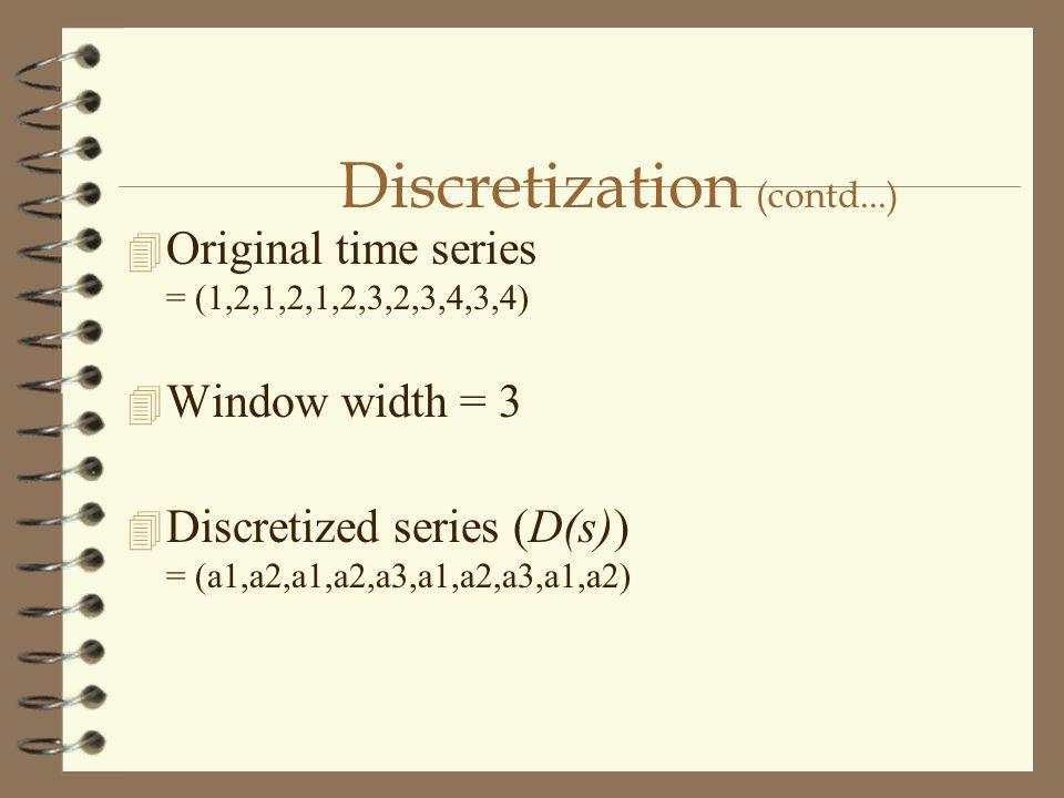 4 Original time series = (1,2,1,2,1,2,3,2,3,4,3,4) 4 Window width = 3 4 Discretized series (D(s)) = (a1,a2,a1,a2,a3,a1,a2,a3,a1,a2)