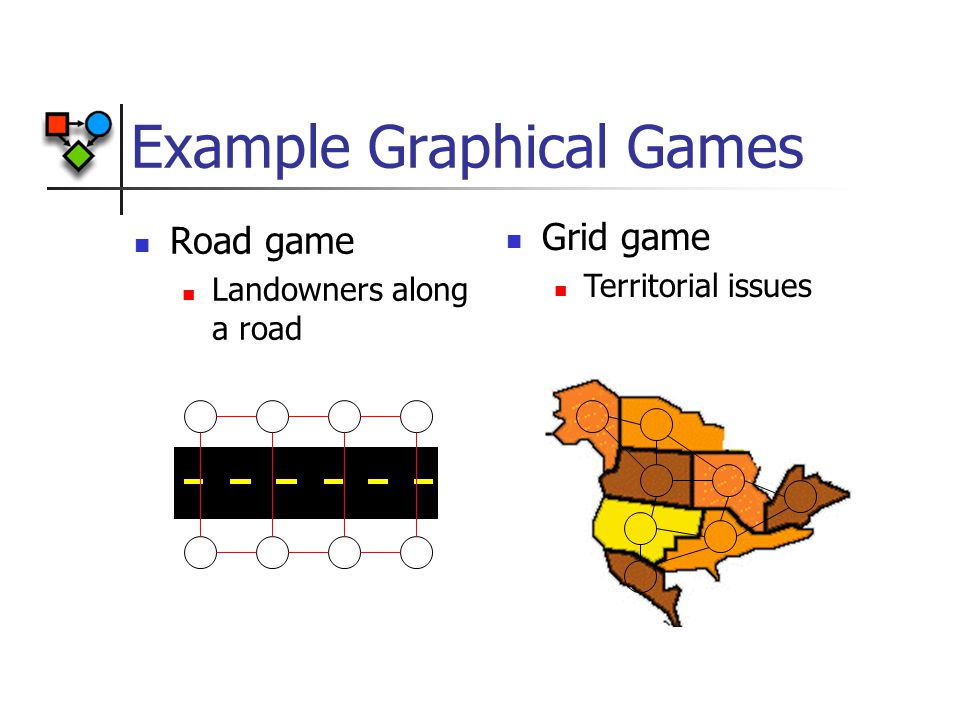 Example Graphical Games Road game Landowners along a road Grid game Territorial issues