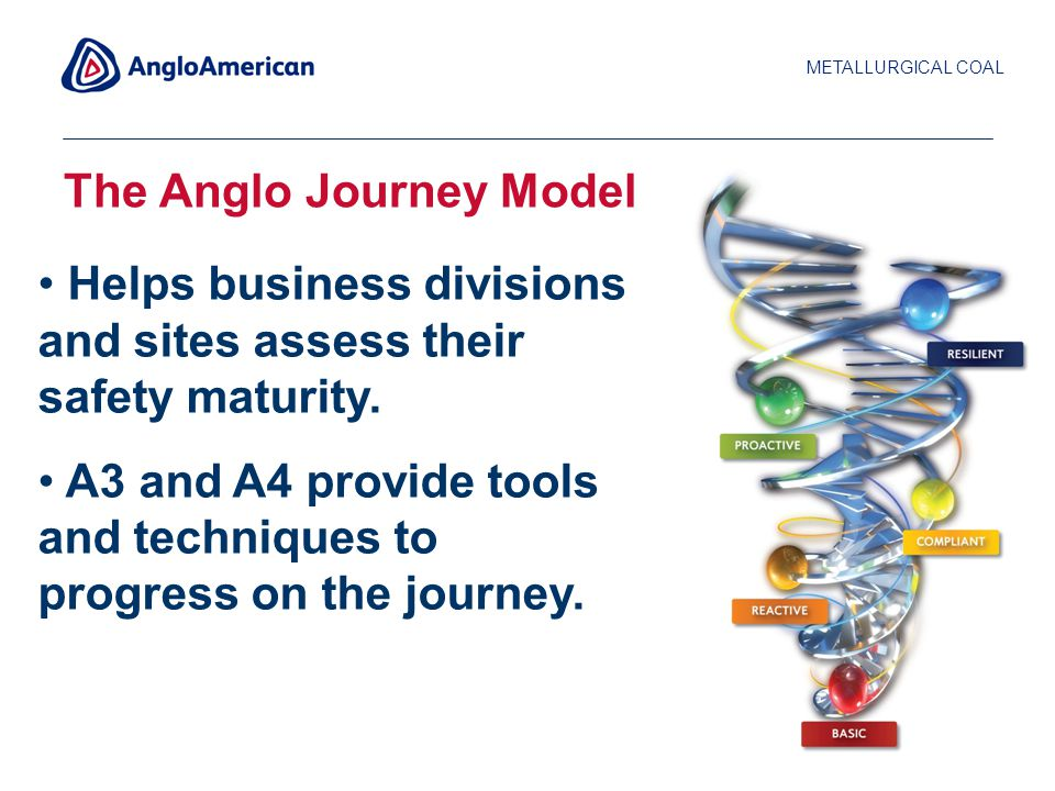 METALLURGICAL COAL 12 The Anglo Journey Model Helps business divisions and sites assess their safety maturity.