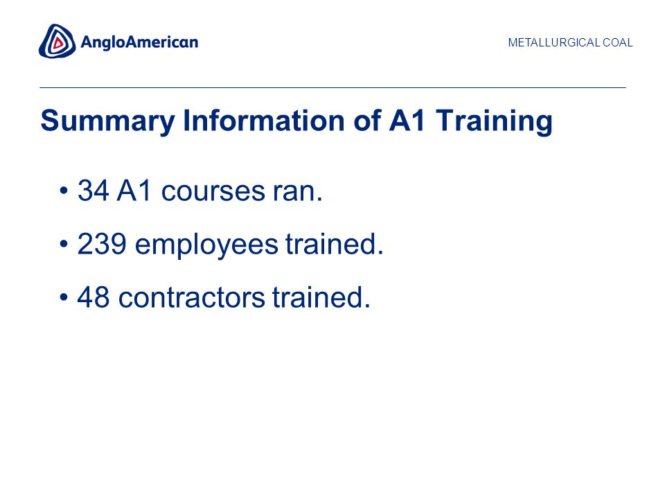 METALLURGICAL COAL 15 Summary Information of A1 Training 34 A1 courses ran.
