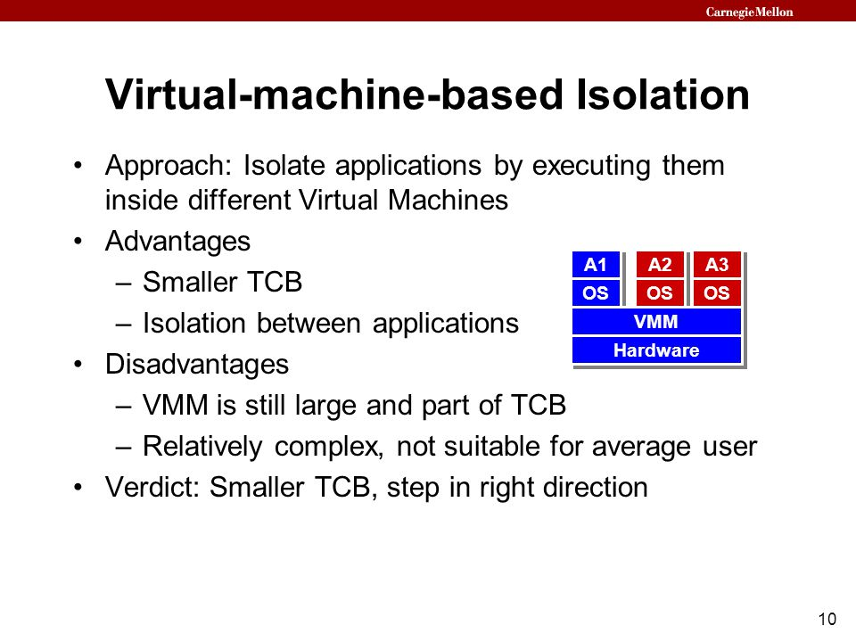 10 Virtual-machine-based Isolation Approach: Isolate applications by executing them inside different Virtual Machines Advantages –Smaller TCB –Isolation between applications Disadvantages –VMM is still large and part of TCB –Relatively complex, not suitable for average user Verdict: Smaller TCB, step in right direction A1 A2 A3 OS VMM Hardware