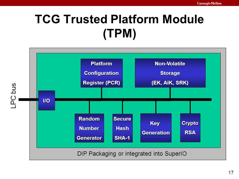 17 TCG Trusted Platform Module (TPM) RandomNumberGenerator CryptoRSA Non-VolatileStorage (EK, AIK, SRK) KeyGeneration PlatformConfiguration Register (