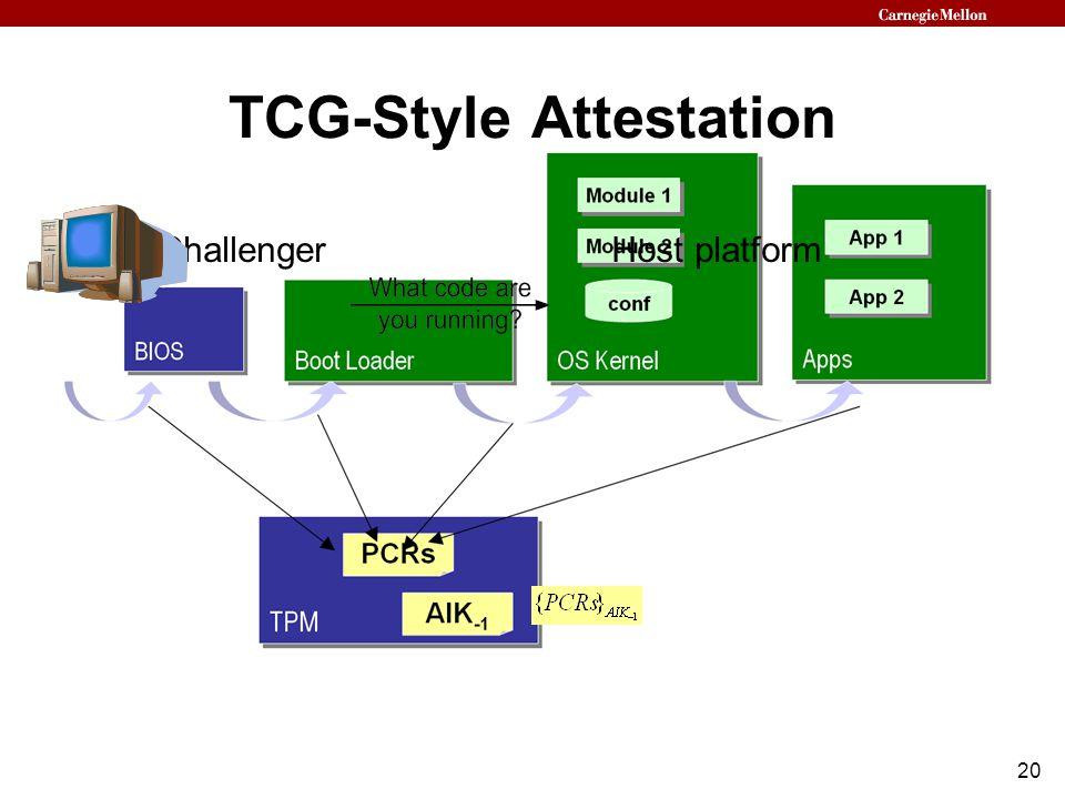 20 TCG-Style Attestation Host platformChallenger