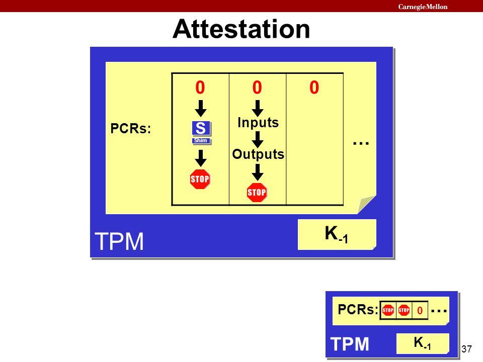 37 TPM PCRs: 0 K -1 … TPM PCRs: K -1 … 000 Shim S S Inputs Outputs Attestation