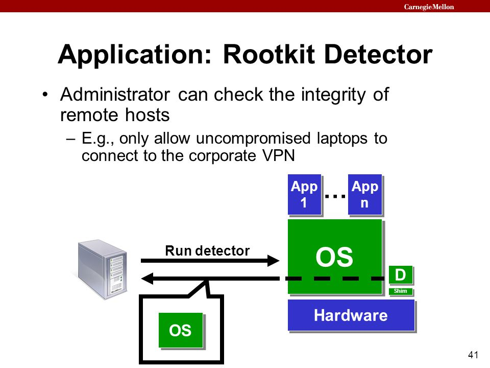 41 Application: Rootkit Detector Hardware OS App 1 App 1 … Shim D D App n App n Run detector OS Administrator can check the integrity of remote hosts –E.g., only allow uncompromised laptops to connect to the corporate VPN