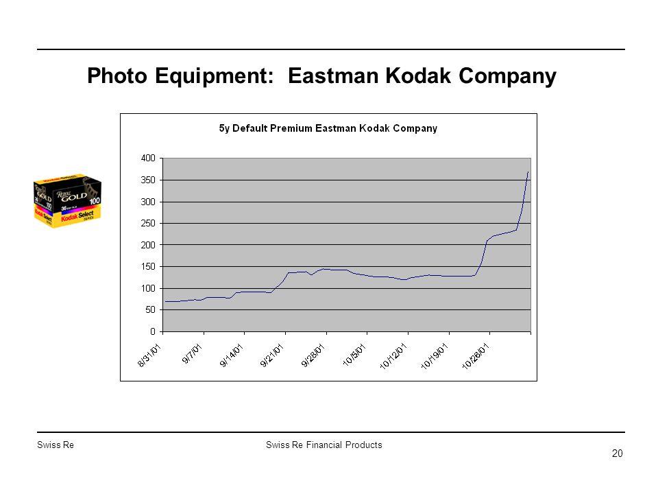 Swiss ReSwiss Re Financial Products 20 Photo Equipment: Eastman Kodak Company