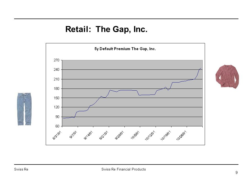 Swiss ReSwiss Re Financial Products 9 Retail: The Gap, Inc.