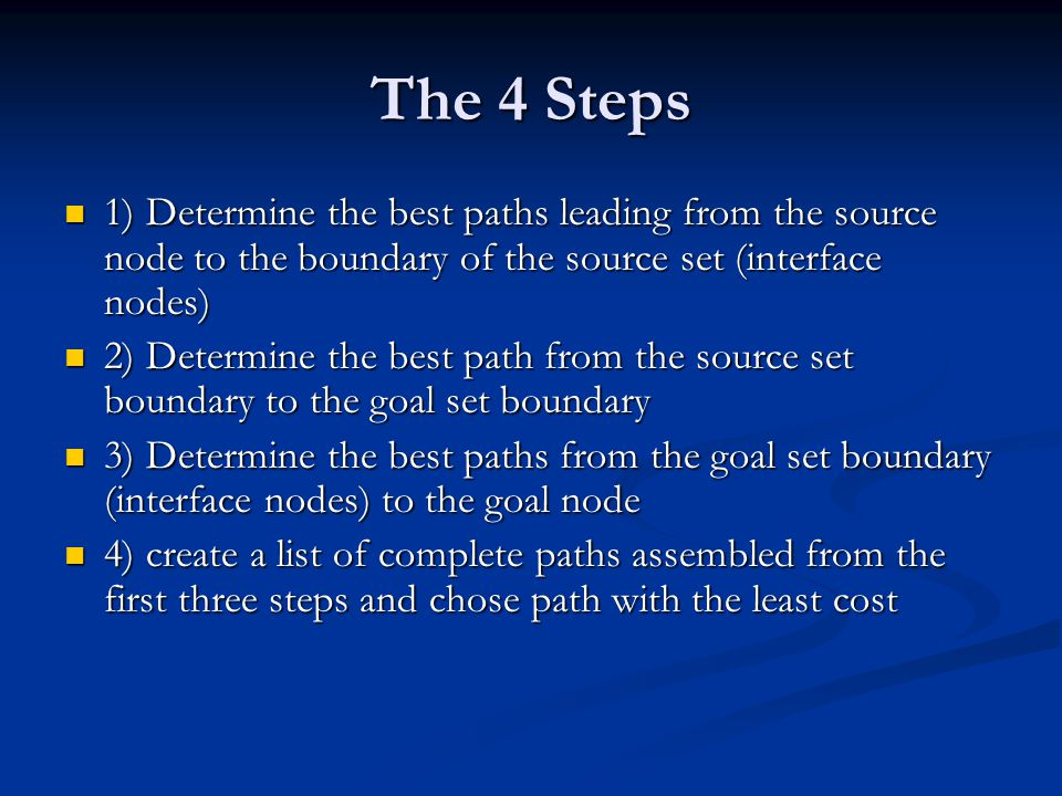 The 4 Steps 1) Determine the best paths leading from the source node to the boundary of the source set (interface nodes) 1) Determine the best paths leading from the source node to the boundary of the source set (interface nodes) 2) Determine the best path from the source set boundary to the goal set boundary 2) Determine the best path from the source set boundary to the goal set boundary 3) Determine the best paths from the goal set boundary (interface nodes) to the goal node 3) Determine the best paths from the goal set boundary (interface nodes) to the goal node 4) create a list of complete paths assembled from the first three steps and chose path with the least cost 4) create a list of complete paths assembled from the first three steps and chose path with the least cost