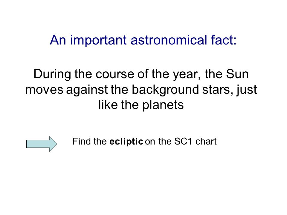 An important astronomical fact: During the course of the year, the Sun moves against the background stars, just like the planets Find the ecliptic on the SC1 chart