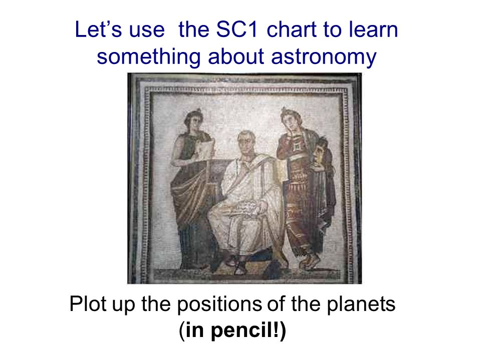 Let's use the SC1 chart to learn something about astronomy Plot up the positions of the planets (in pencil!)