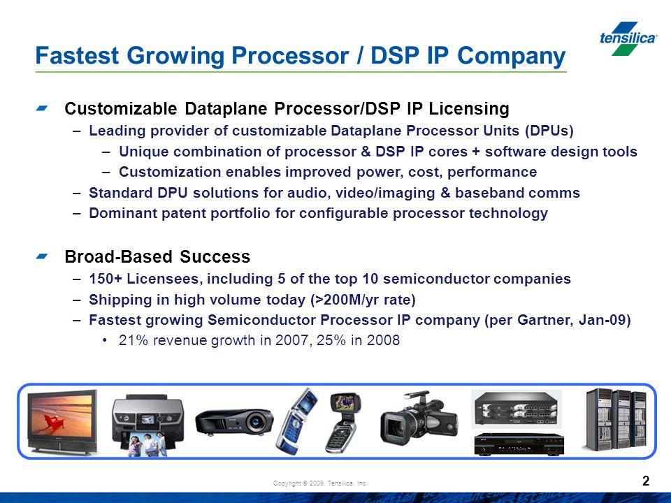 Copyright © 2009, Tensilica, Inc. Fastest Growing Processor / DSP IP Company Customizable Dataplane Processor/DSP IP Licensing –Leading provider of cu