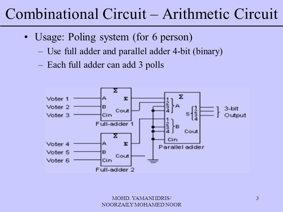 MOHD. YAMANI IDRIS/ NOORZAILY MOHAMED NOOR 24 Combinational Circuit – MSI Circuit Truth table