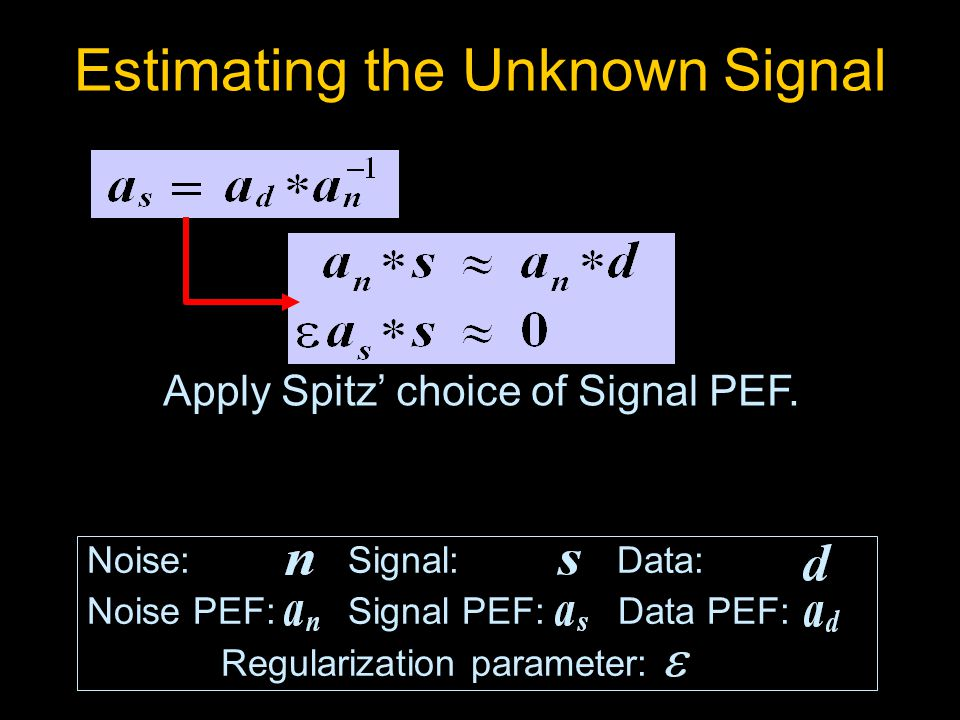 Noise: Signal: Data: Noise PEF: Signal PEF: Data PEF: Regularization parameter: Estimating the Unknown Signal Apply Spitz' choice of Signal PEF.