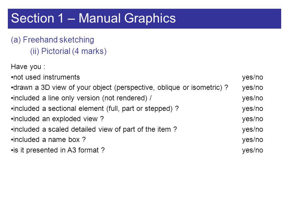 Section 3 – Computer-Aided Illustration & Presentation (c) Promotional Graphics (i) Visual impact, etc.