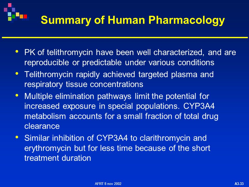 AFRT 8 nov 2002 A3-33 Summary of Human Pharmacology PK of telithromycin have been well characterized, and are reproducible or predictable under various conditions Telithromycin rapidly achieved targeted plasma and respiratory tissue concentrations Multiple elimination pathways limit the potential for increased exposure in special populations.