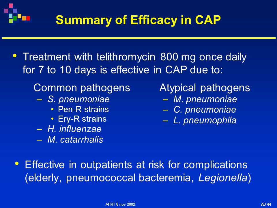 AFRT 8 nov 2002 A3-44 Summary of Efficacy in CAP Effective in outpatients at risk for complications (elderly, pneumococcal bacteremia, Legionella) Common pathogens –S.