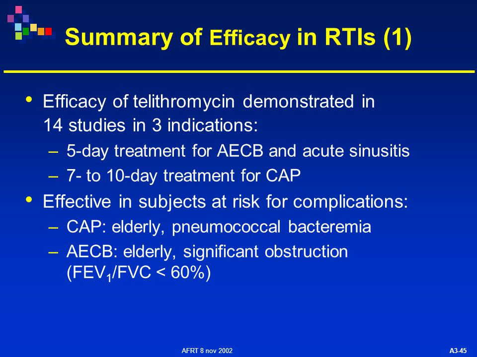 AFRT 8 nov 2002 A3-45 Summary of Efficacy in RTIs (1) Efficacy of telithromycin demonstrated in 14 studies in 3 indications: –5-day treatment for AECB and acute sinusitis –7- to 10-day treatment for CAP Effective in subjects at risk for complications: –CAP: elderly, pneumococcal bacteremia –AECB: elderly, significant obstruction (FEV 1 /FVC < 60%)