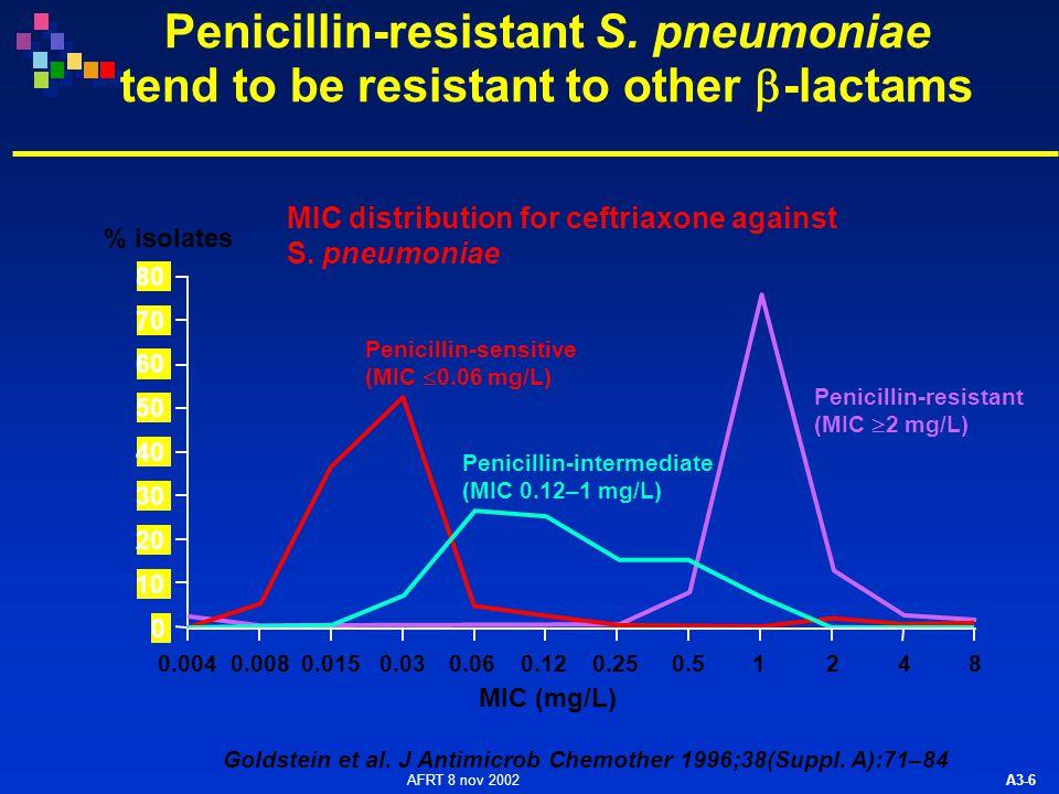 AFRT 8 nov 2002 A3-6 Penicillin-resistant S.