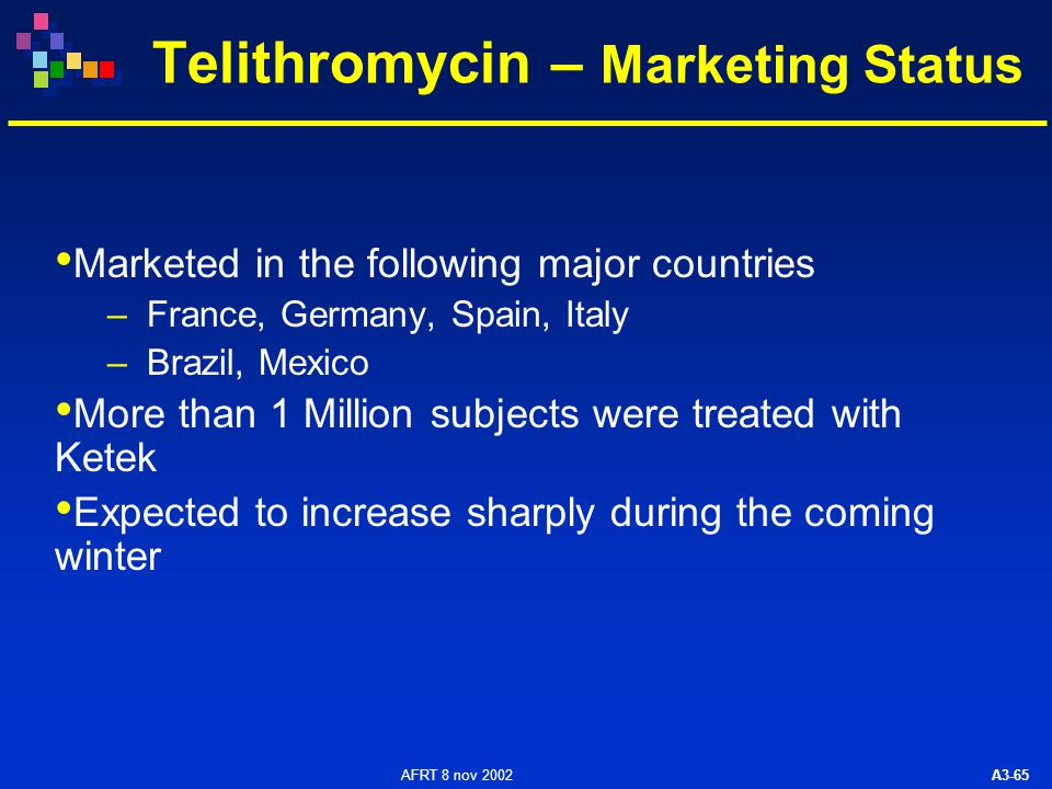 AFRT 8 nov 2002 A3-65 Telithromycin – Marketing Status Marketed in the following major countries –France, Germany, Spain, Italy –Brazil, Mexico More t