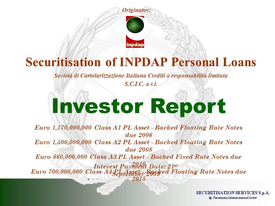 Securitisation of INPDAP Personal Loans Società di Cartolarizzazione Italiana Crediti a responsabilità limitata S.C.I.C.