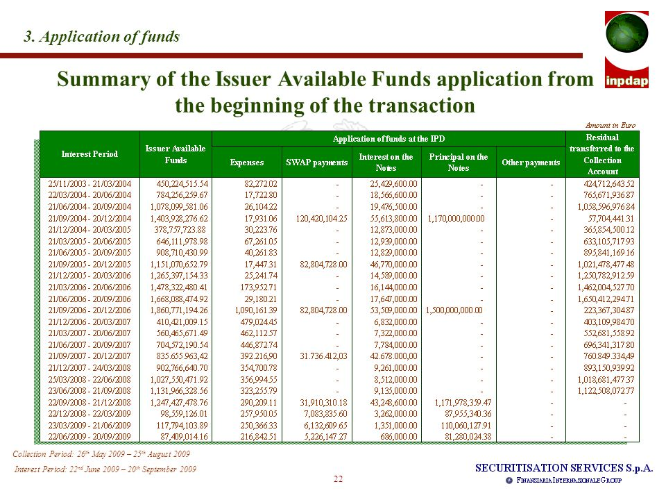 22 Collection Period: 26 th May 2009 – 25 th August 2009 Interest Period: 22 nd June 2009 – 20 th September 2009 Summary of the Issuer Available Funds application from the beginning of the transaction 3.