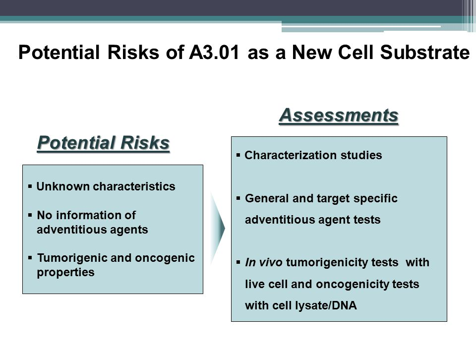  Unknown characteristics  No information of adventitious agents  Tumorigenic and oncogenic properties Potential Risks of A3.01 as a New Cell Substrate Potential Risks Assessments  Characterization studies  General and target specific adventitious agent tests  In vivo tumorigenicity tests with live cell and oncogenicity tests with cell lysate/DNA